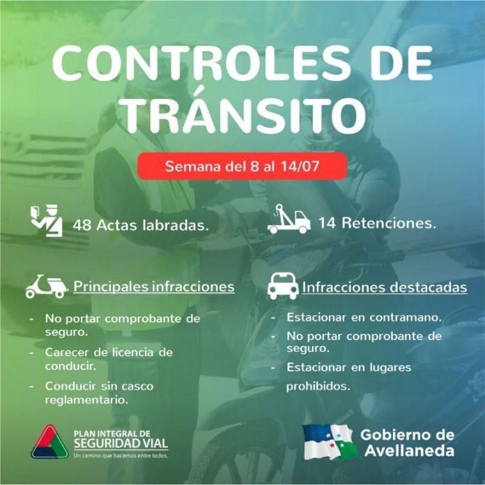 Continúan los controles viales en Avellaneda