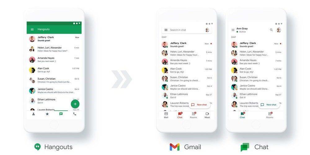 Cómo activar y usar Google Chat