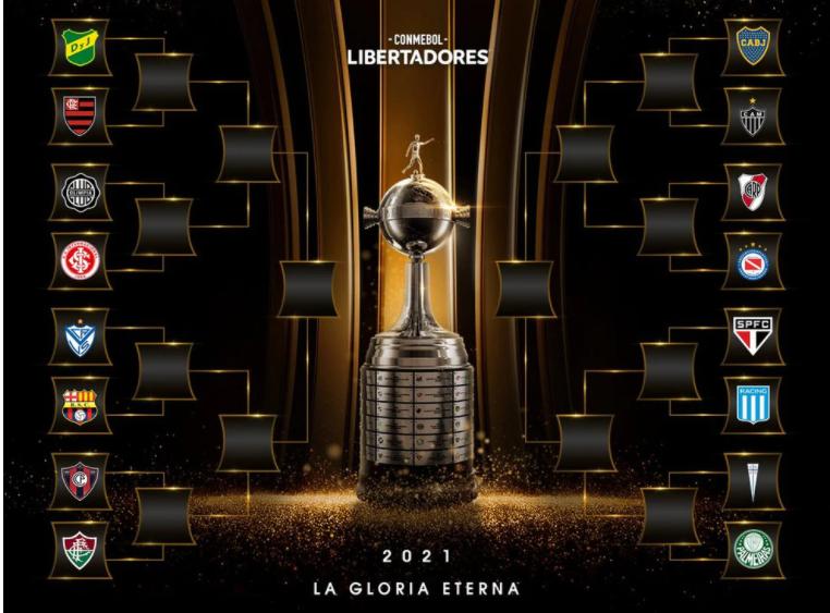 Se sortearon los octavos de final de la Copa Libertadores